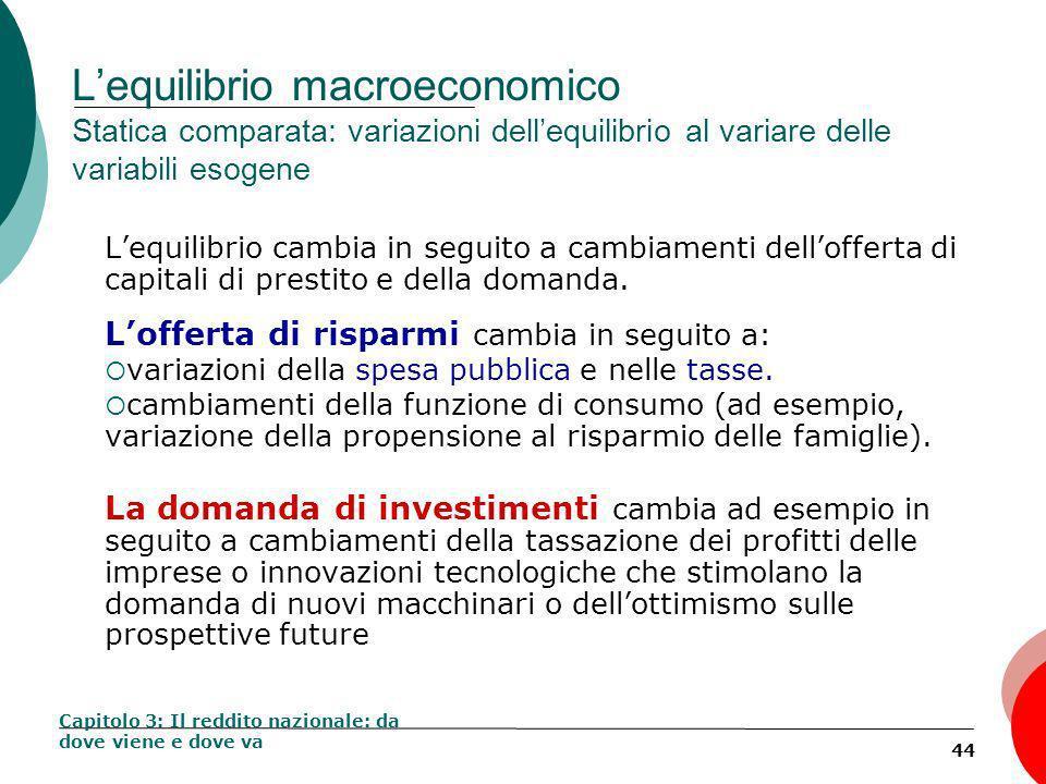44 Lequilibrio macroeconomico Statica comparata: variazioni dellequilibrio al variare delle variabili esogene Lequilibrio cambia in seguito a cambiamenti dellofferta di capitali di prestito e della domanda.