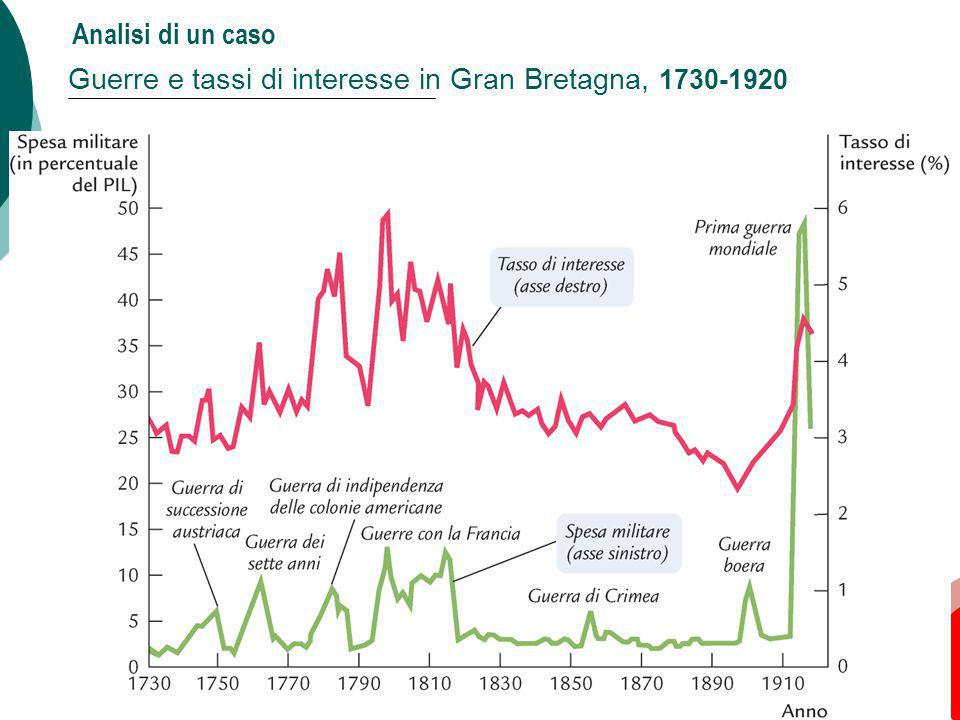 48 Analisi di un caso Guerre e tassi di interesse in Gran Bretagna, 1730-1920 Capitolo 3: Il reddito nazionale: da dove viene e dove va