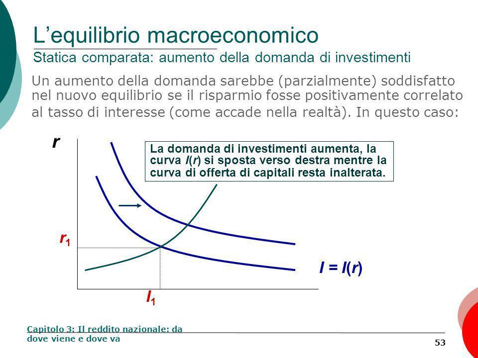 53 Lequilibrio macroeconomico Statica comparata: aumento della domanda di investimenti Un aumento della domanda sarebbe (parzialmente) soddisfatto nel nuovo equilibrio se il risparmio fosse positivamente correlato al tasso di interesse (come accade nella realtà).