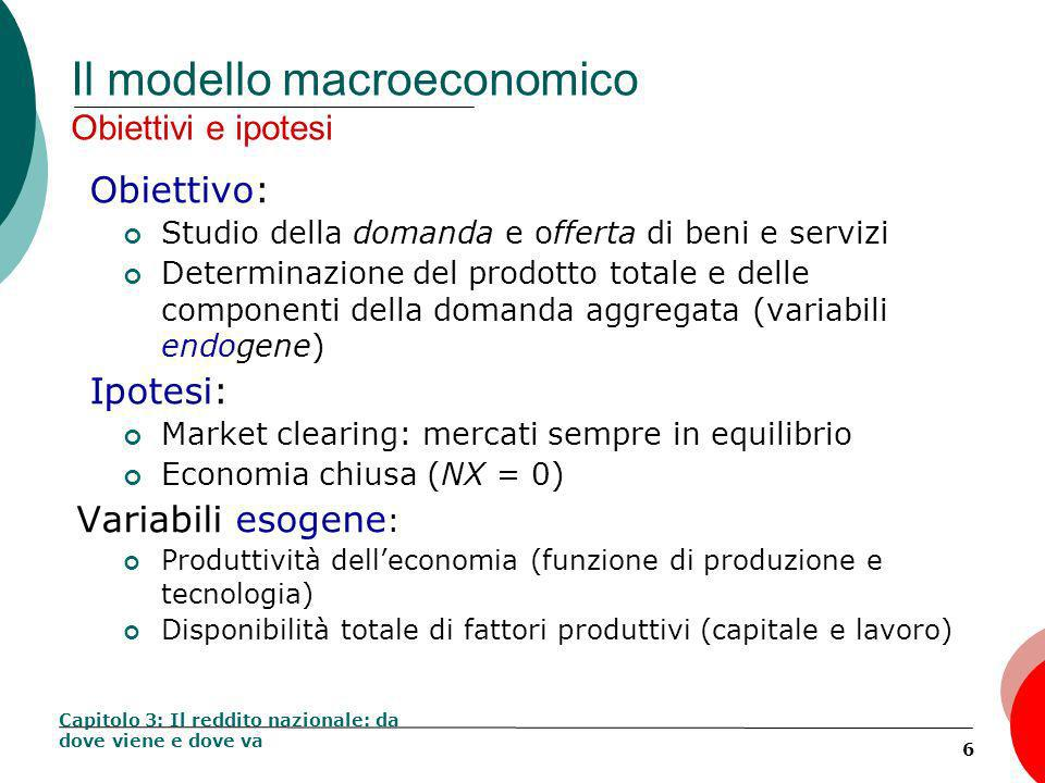 6 Il modello macroeconomico Obiettivi e ipotesi Obiettivo: Studio della domanda e offerta di beni e servizi Determinazione del prodotto totale e delle componenti della domanda aggregata (variabili endogene) Ipotesi: Market clearing: mercati sempre in equilibrio Economia chiusa (NX = 0) Variabili esogene : Produttività delleconomia (funzione di produzione e tecnologia) Disponibilità totale di fattori produttivi (capitale e lavoro) Capitolo 3: Il reddito nazionale: da dove viene e dove va