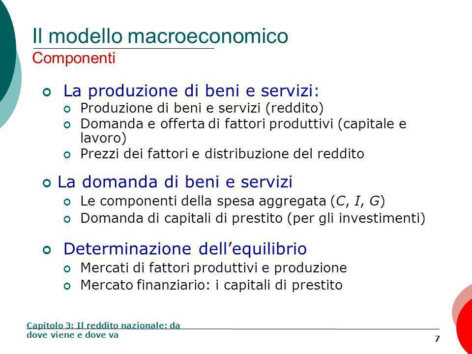 18 Produttività marginale del lavoro (PML) Matematicamente: La PML è rappresentata dalla derivata (parziale) della funzione di produzione rispetto al lavoro: Capitolo 3: Il reddito nazionale: da dove viene e dove va Graficamente: La PML è rappresentata dalla pendenza della funzione di produzione