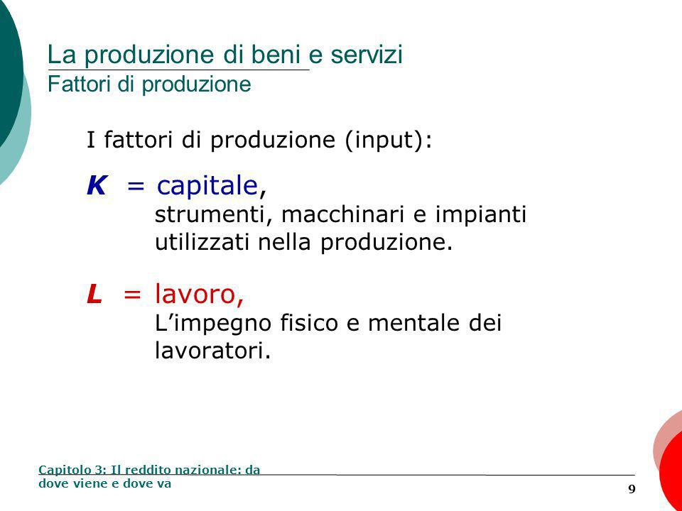 9 La produzione di beni e servizi Fattori di produzione I fattori di produzione (input): K = capitale, strumenti, macchinari e impianti utilizzati nella produzione.