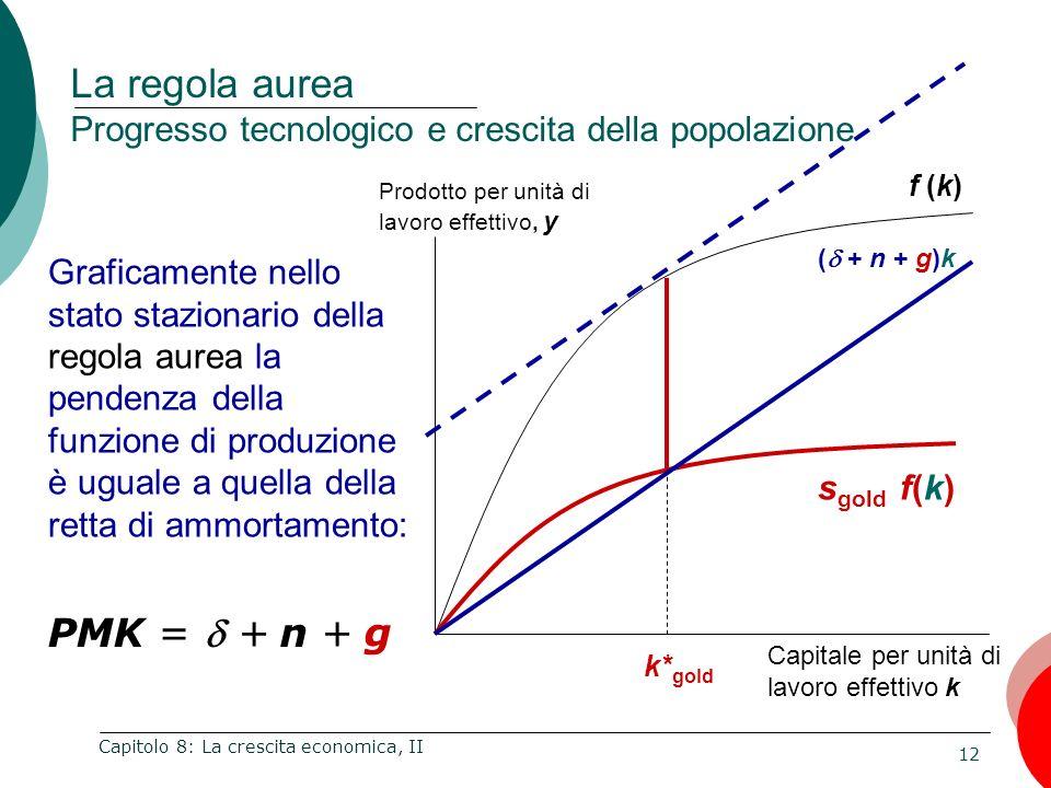12 Capitolo 8: La crescita economica, II Prodotto per unità di lavoro effettivo, y Capitale per unità di lavoro effettivo k f (k) ( + n + g)k Graficam