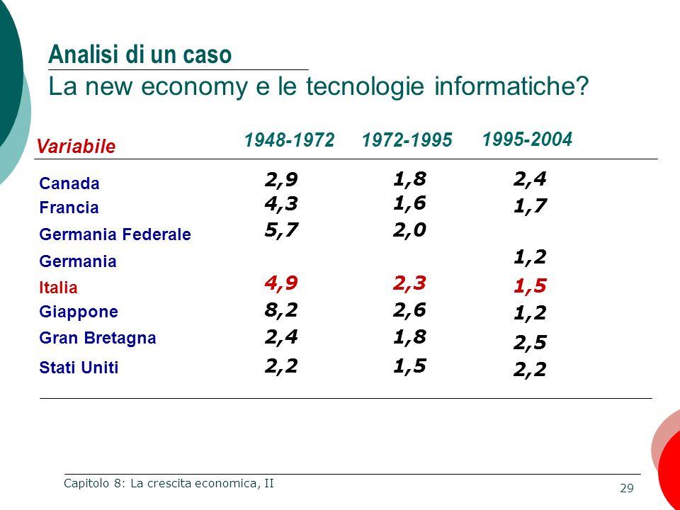 29 Capitolo 8: La crescita economica, II Analisi di un caso La new economy e le tecnologie informatiche? Variabile Canada 1948-1972 2,9 1,8 1972-1995
