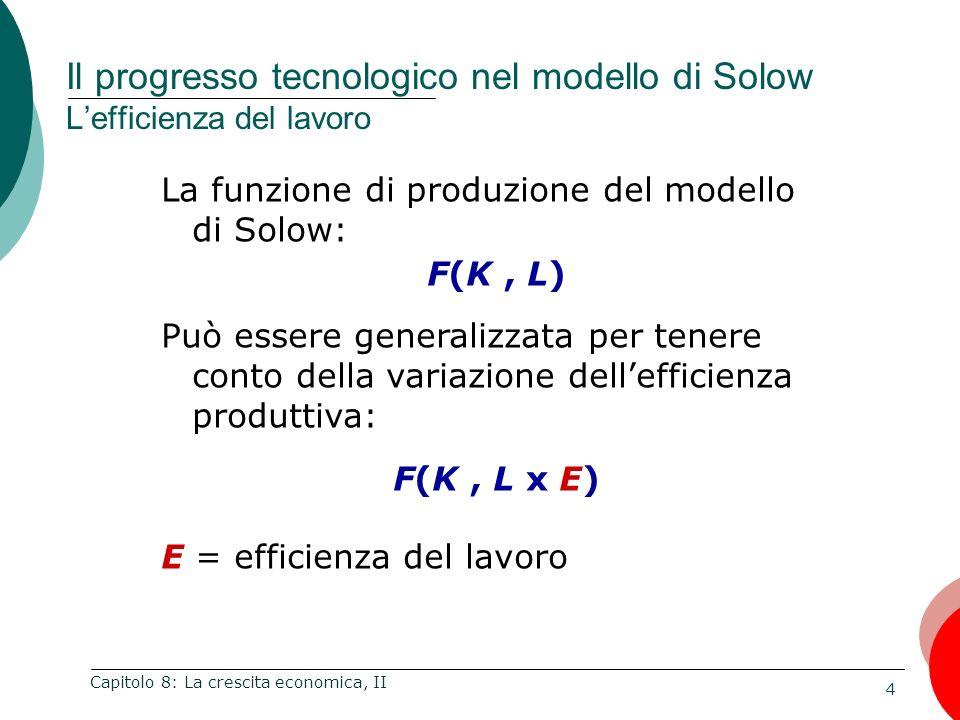 4 Capitolo 8: La crescita economica, II La funzione di produzione del modello di Solow: F(K, L) Può essere generalizzata per tenere conto della variaz