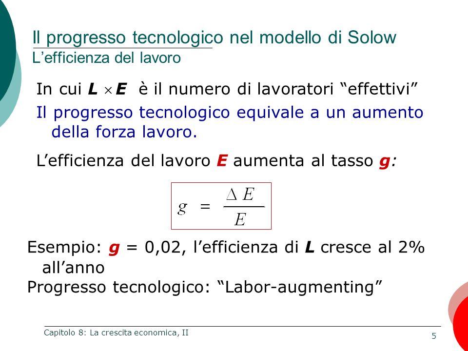 6 Capitolo 8: La crescita economica, II Il progresso tecnologico nel modello di Solow Lefficienza del lavoro Possiamo esprimere tutte le variabili per unità di lavoro effettivo: Reddito: y = Y/LE = F(K/LE,1) = f(k) Capitale: k = K/LE Risparmio, investimenti: s y = s f(k)