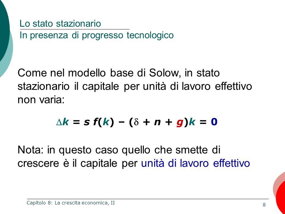 8 Capitolo 8: La crescita economica, II Lo stato stazionario In presenza di progresso tecnologico Come nel modello base di Solow, in stato stazionario