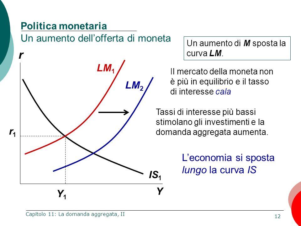 12 Capitolo 11: La domanda aggregata, II Politica monetaria Un aumento dellofferta di moneta Y1Y1 IS 1 LM 1 r1r1 r Y LM 2 Un aumento di M sposta la cu