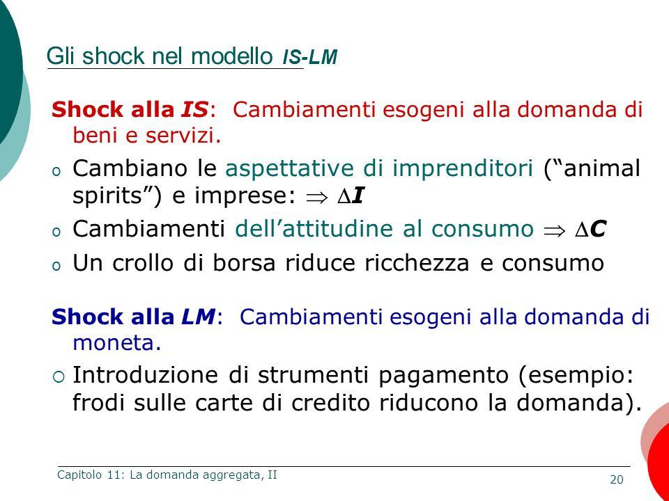 20 Capitolo 11: La domanda aggregata, II Gli shock nel modello IS-LM Shock alla IS: Cambiamenti esogeni alla domanda di beni e servizi. o Cambiano le