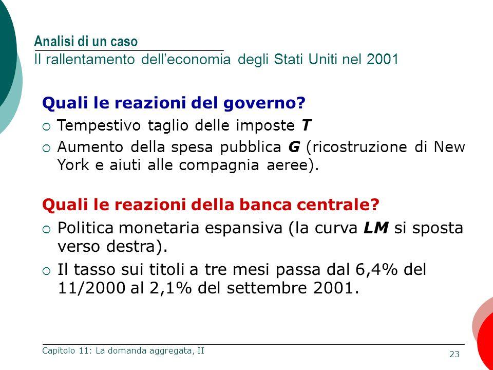 23 Capitolo 11: La domanda aggregata, II Analisi di un caso Il rallentamento delleconomia degli Stati Uniti nel 2001 Quali le reazioni del governo? Te