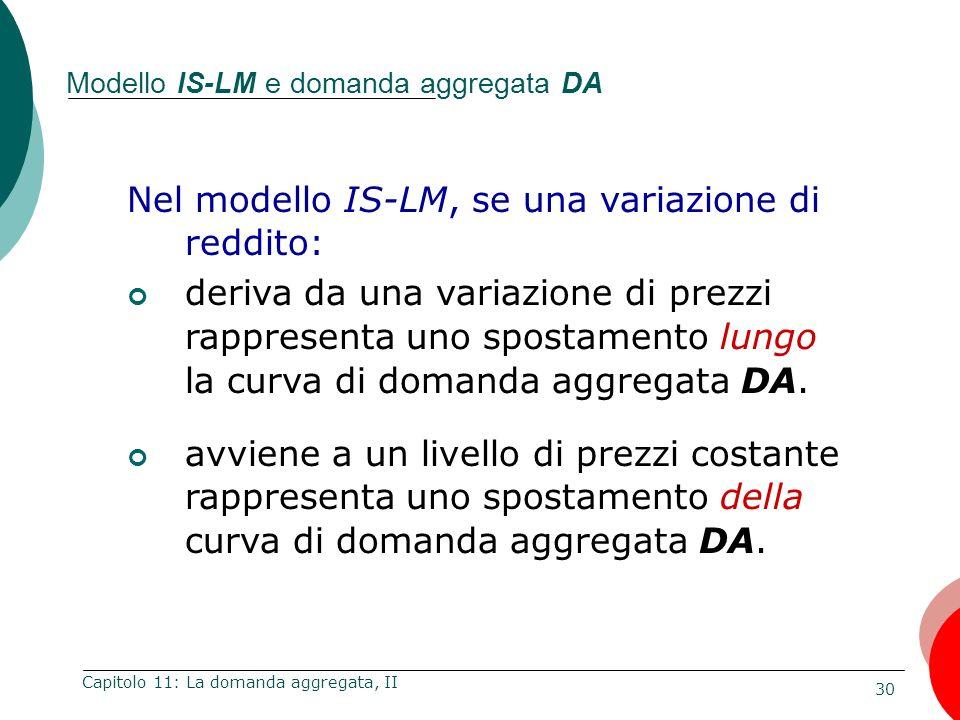 30 Capitolo 11: La domanda aggregata, II Modello IS-LM e domanda aggregata DA Nel modello IS-LM, se una variazione di reddito: deriva da una variazion