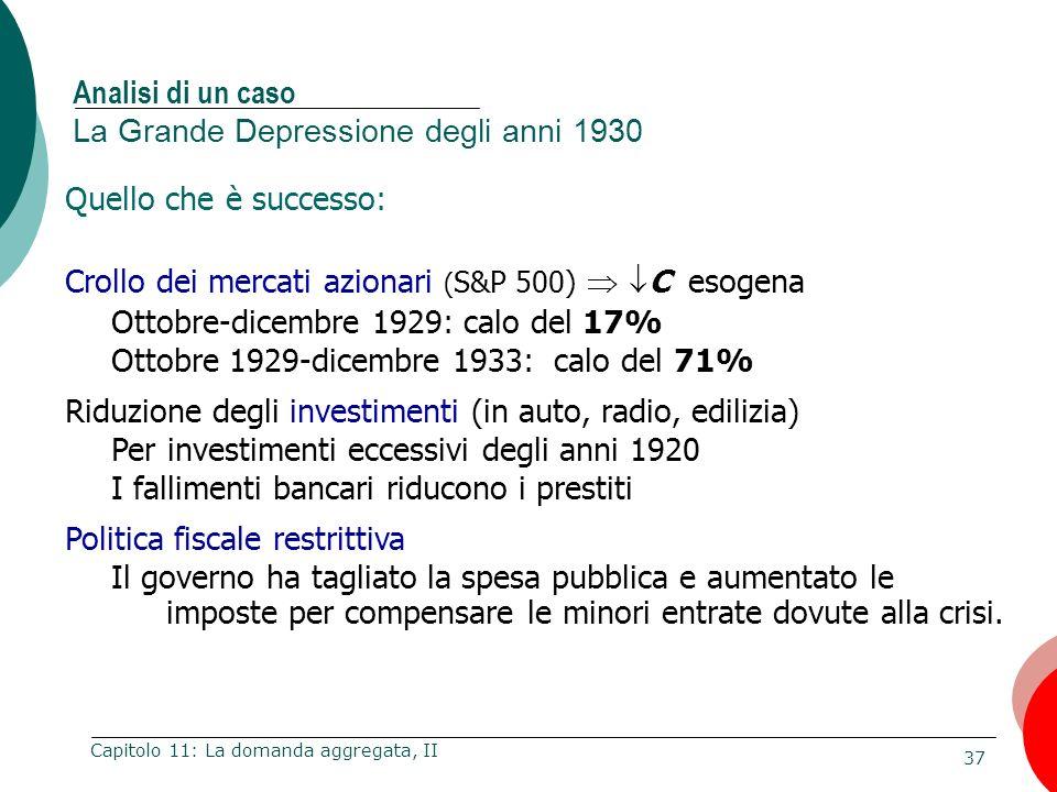 37 Capitolo 11: La domanda aggregata, II Quello che è successo: Crollo dei mercati azionari ( S&P 500) C esogena Ottobre-dicembre 1929: calo del 17% O