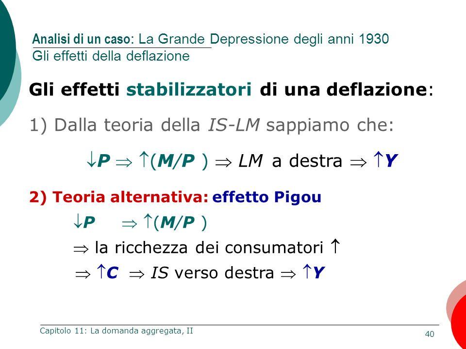 40 Capitolo 11: La domanda aggregata, II Gli effetti stabilizzatori di una deflazione: 1) Dalla teoria della IS-LM sappiamo che: P (M/P ) LM a destra