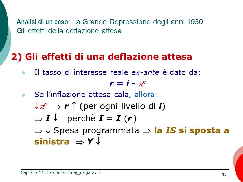 43 Capitolo 11: La domanda aggregata, II 2) Gli effetti di una deflazione attesa Il tasso di interesse reale ex-ante è dato da: r = i - e Se linflazio
