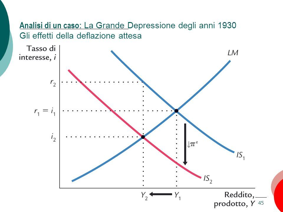 45 Capitolo 11: La domanda aggregata, II Analisi di un caso: La Grande Depressione degli anni 1930 Gli effetti della deflazione attesa