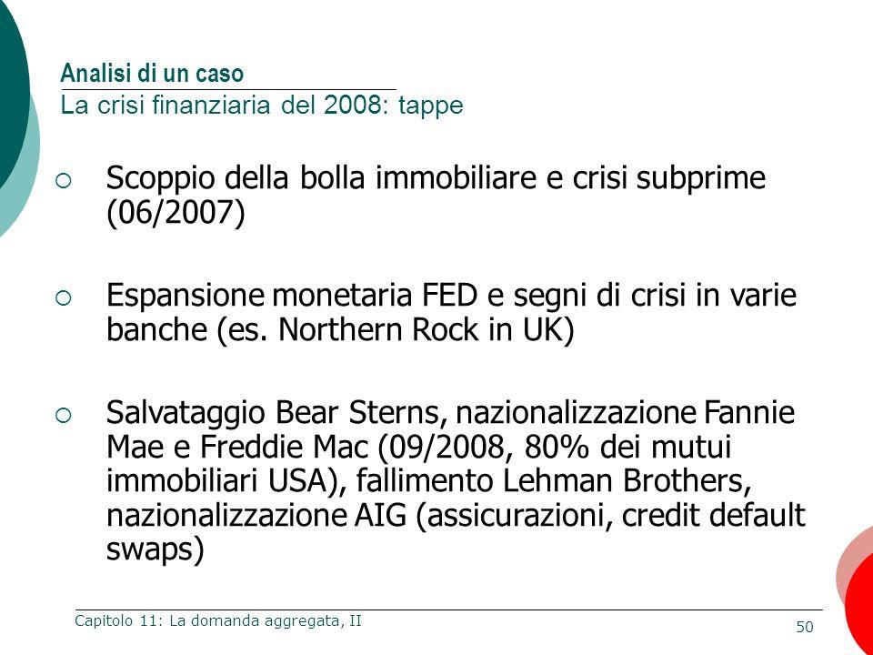 50 Capitolo 11: La domanda aggregata, II Scoppio della bolla immobiliare e crisi subprime (06/2007) Espansione monetaria FED e segni di crisi in varie