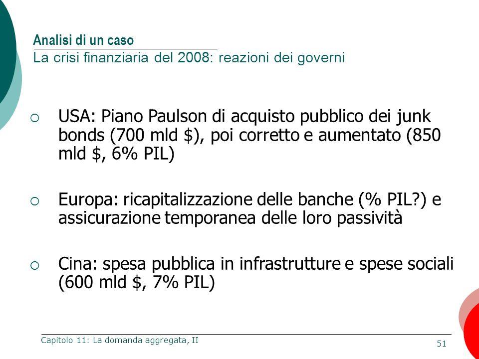 51 Capitolo 11: La domanda aggregata, II USA: Piano Paulson di acquisto pubblico dei junk bonds (700 mld $), poi corretto e aumentato (850 mld $, 6% P