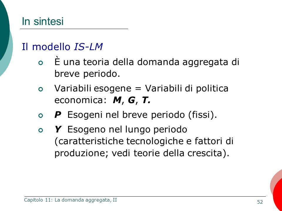 52 Capitolo 11: La domanda aggregata, II In sintesi Il modello IS-LM È una teoria della domanda aggregata di breve periodo. Variabili esogene = Variab