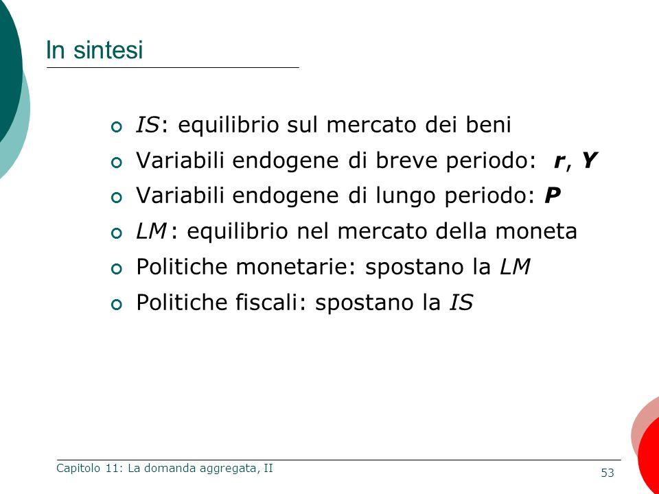53 Capitolo 11: La domanda aggregata, II In sintesi IS: equilibrio sul mercato dei beni Variabili endogene di breve periodo: r, Y Variabili endogene d