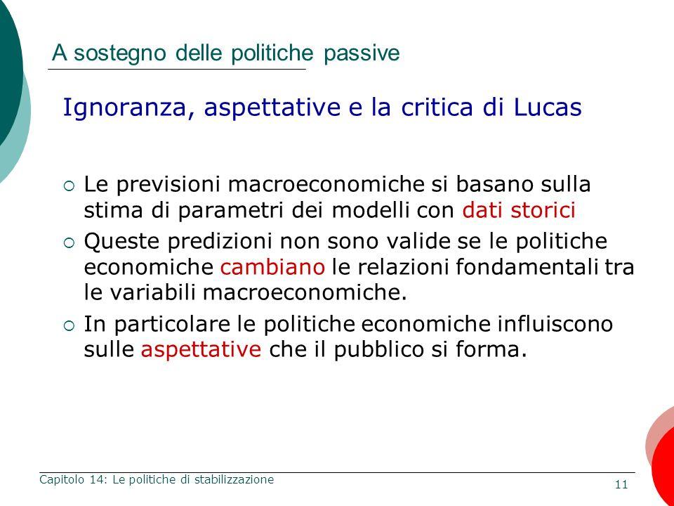 12 Capitolo 14: Le politiche di stabilizzazione A sostegno delle politiche passive Ignoranza, aspettative e la critica di Lucas Esempio.