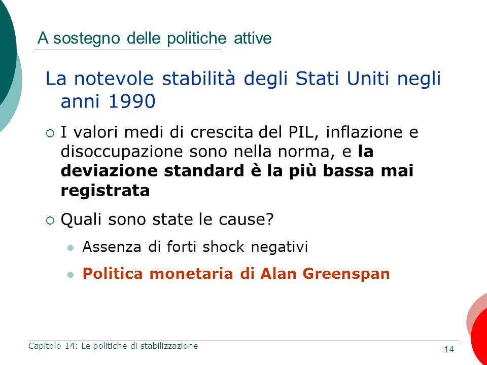 15 Capitolo 14: Le politiche di stabilizzazione Politiche discrezionali o regole.