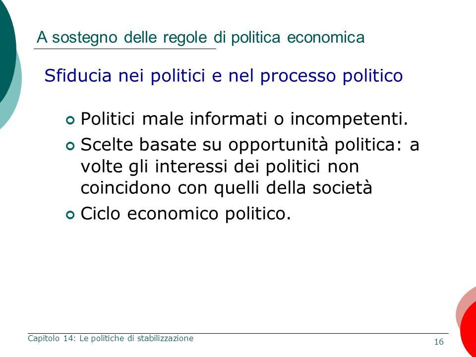 17 Capitolo 14: Le politiche di stabilizzazione Analisi di un caso Leconomia durante presidenze repubblicane e democratiche