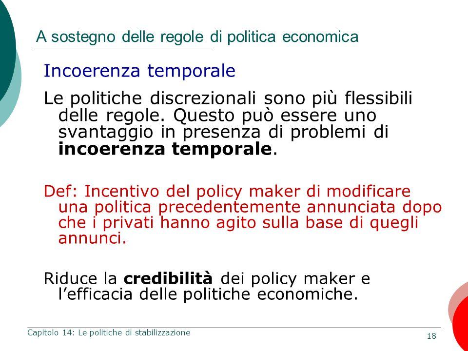 19 Capitolo 14: Le politiche di stabilizzazione A sostegno delle regole di politica economica Incoerenza temporale: esempi.