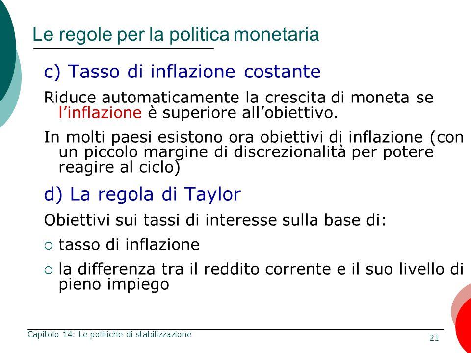 22 Capitolo 14: Le politiche di stabilizzazione Analisi di un caso La regola di Taylor (e di Greenspan?): federal funds rate