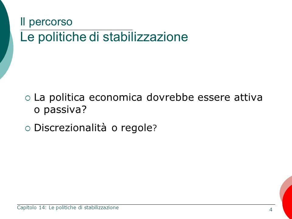 5 Capitolo 14: Le politiche di stabilizzazione La crescita del PIL reale in Italia