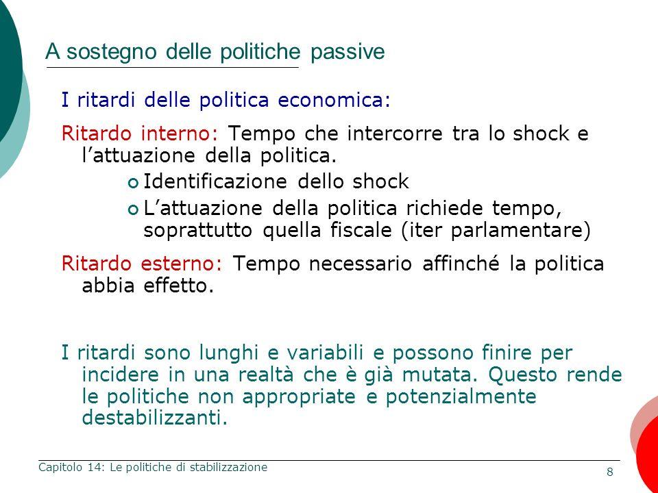 9 Capitolo 14: Le politiche di stabilizzazione A sostegno delle politiche passive Le difficoltà delle previsioni economiche I ritardi portano a politiche economiche basate sulle previsioni della congiuntura economica futura.