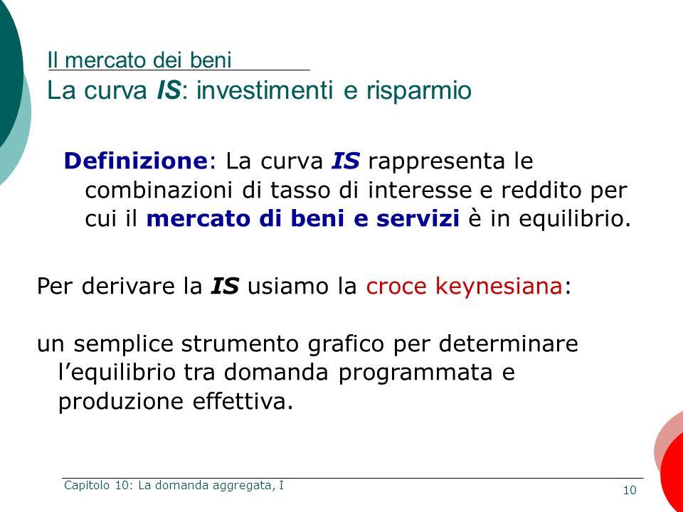 10 Capitolo 10: La domanda aggregata, I Definizione: La curva IS rappresenta le combinazioni di tasso di interesse e reddito per cui il mercato di ben