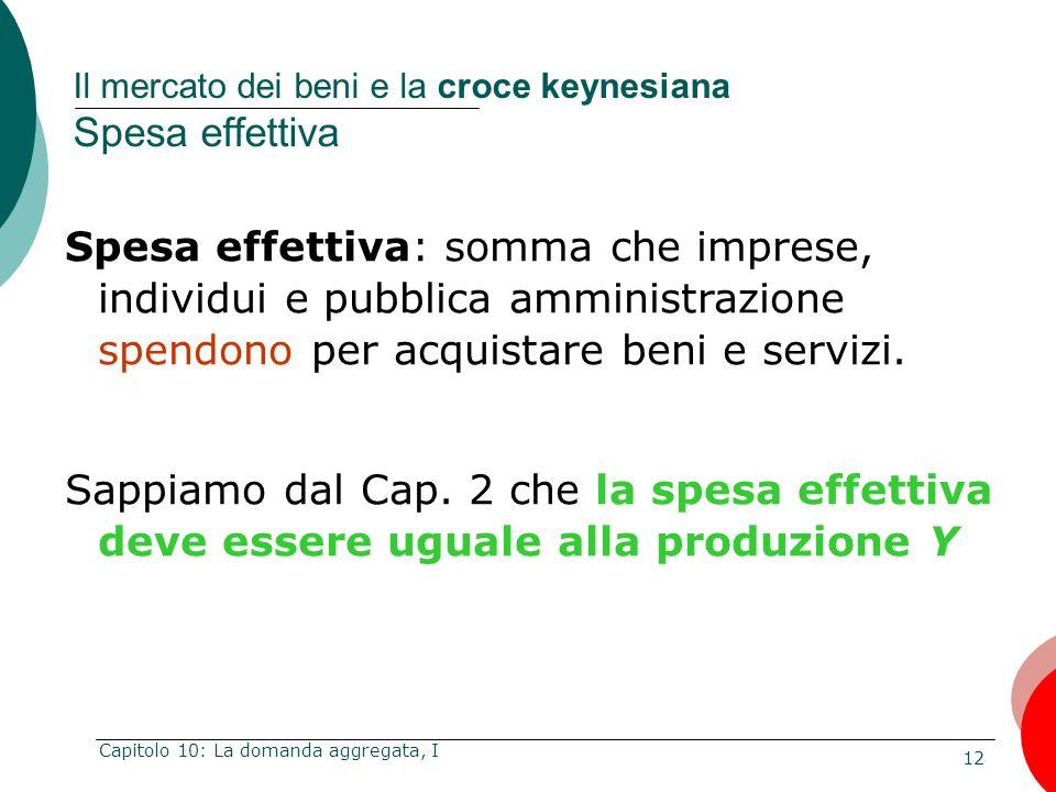 12 Capitolo 10: La domanda aggregata, I Il mercato dei beni e la croce keynesiana Spesa effettiva Spesa effettiva: somma che imprese, individui e pubb