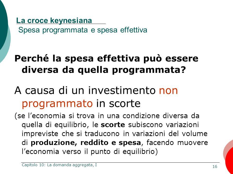 16 Capitolo 10: La domanda aggregata, I La croce keynesiana Spesa programmata e spesa effettiva Perché la spesa effettiva può essere diversa da quella