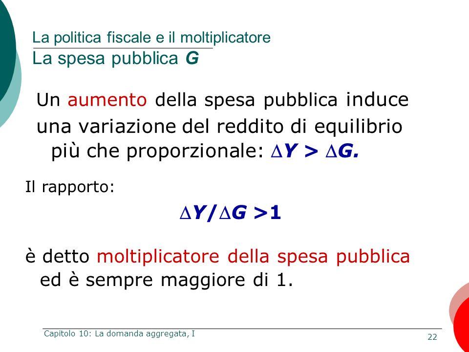22 Capitolo 10: La domanda aggregata, I Un aumento della spesa pubblica induce una variazione del reddito di equilibrio più che proporzionale: Y > G.