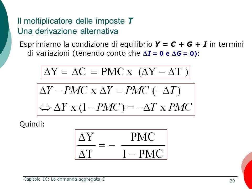 29 Capitolo 10: La domanda aggregata, I Esprimiamo la condizione di equilibrio Y = C + G + I in termini di variazioni (tenendo conto che I = 0 e G = 0