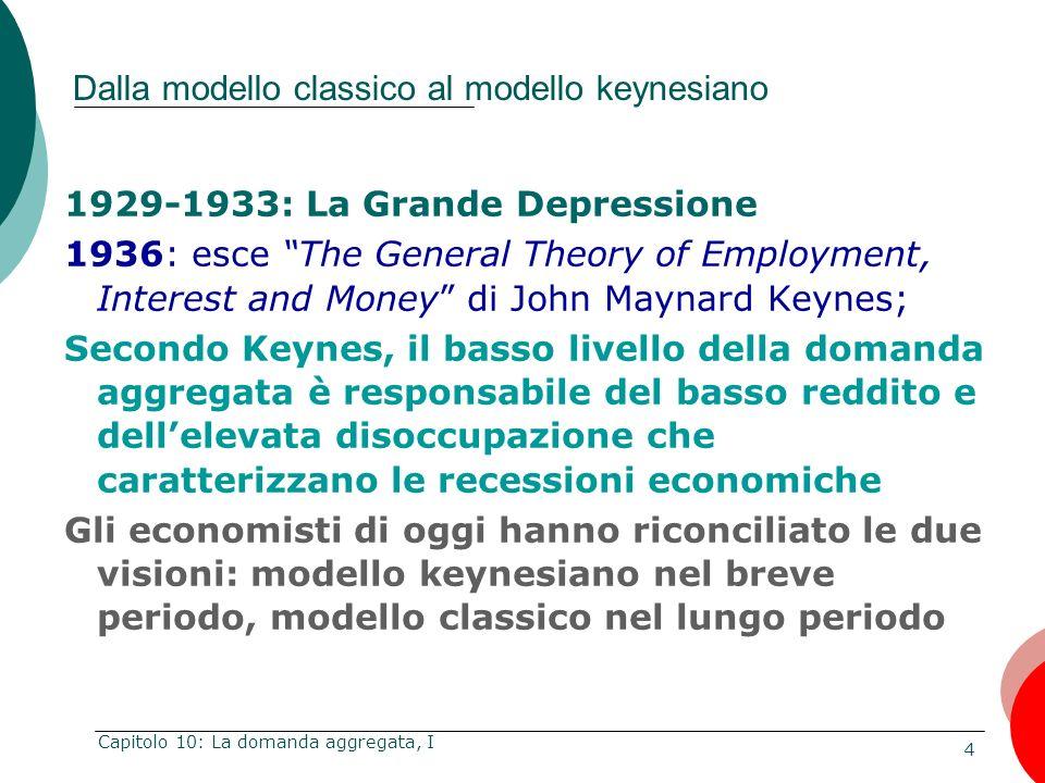 4 Capitolo 10: La domanda aggregata, I Dalla modello classico al modello keynesiano 1929-1933: La Grande Depressione 1936: esce The General Theory of