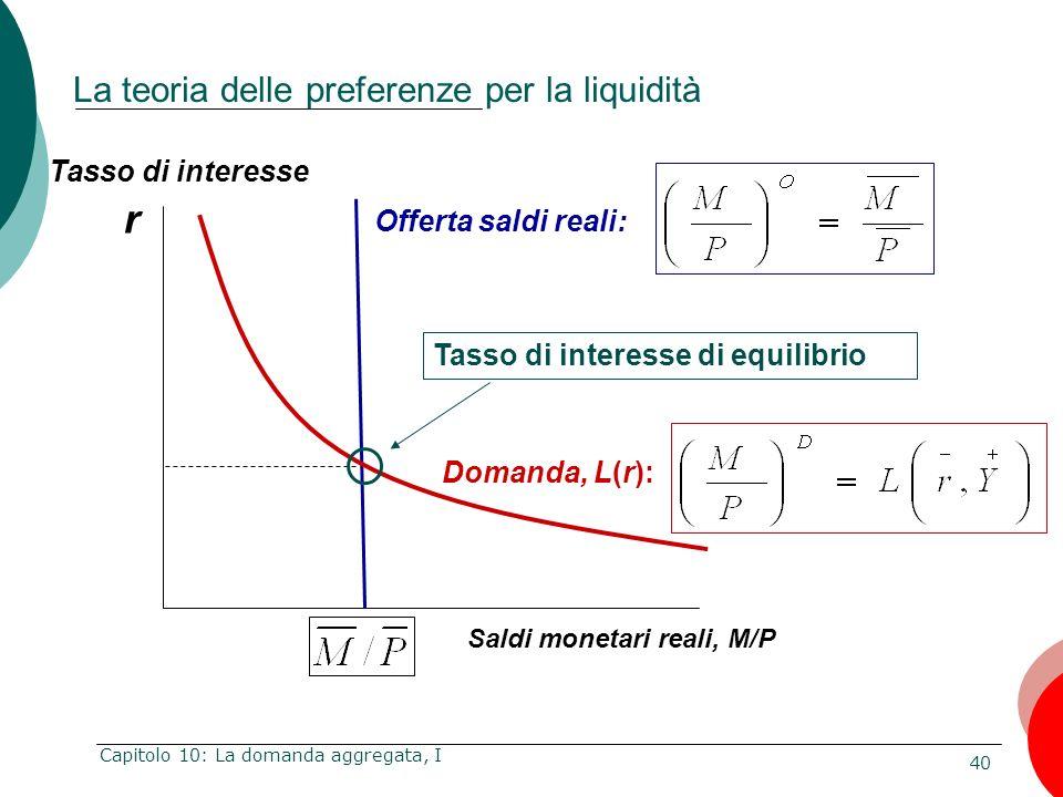 40 Capitolo 10: La domanda aggregata, I r Saldi monetari reali, M/P Tasso di interesse Domanda, L(r): Tasso di interesse di equilibrio Offerta saldi r