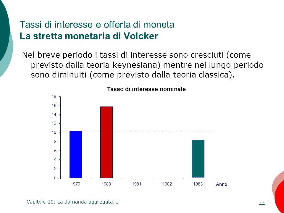 44 Capitolo 10: La domanda aggregata, I Tassi di interesse e offerta di moneta La stretta monetaria di Volcker Nel breve periodo i tassi di interesse