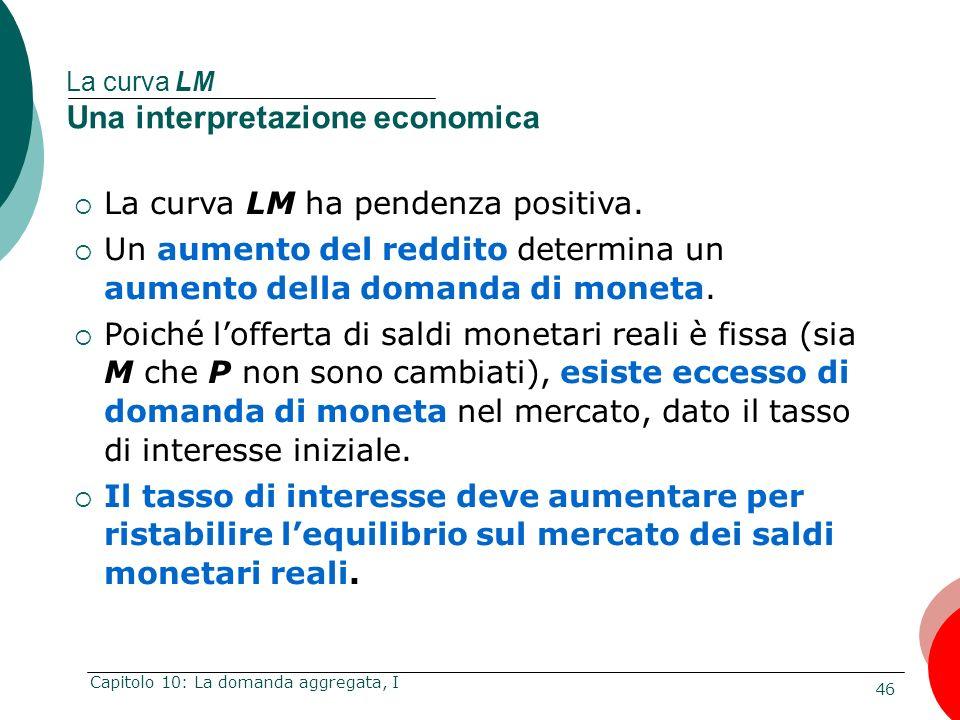 46 Capitolo 10: La domanda aggregata, I La curva LM Una interpretazione economica La curva LM ha pendenza positiva. Un aumento del reddito determina u