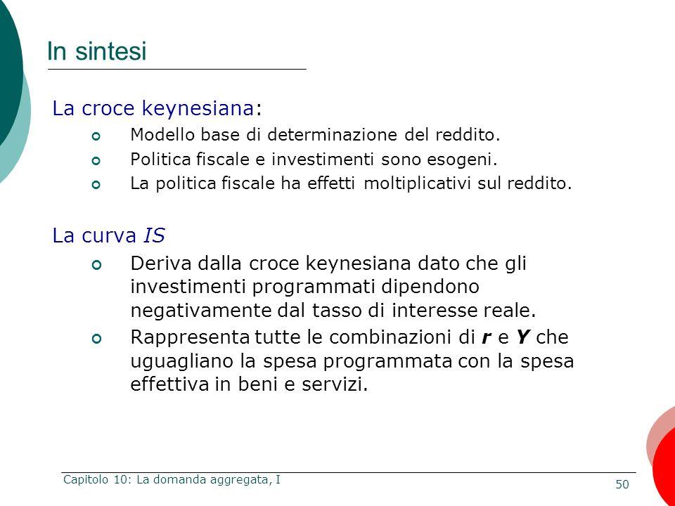 50 Capitolo 10: La domanda aggregata, I In sintesi La croce keynesiana: Modello base di determinazione del reddito. Politica fiscale e investimenti so