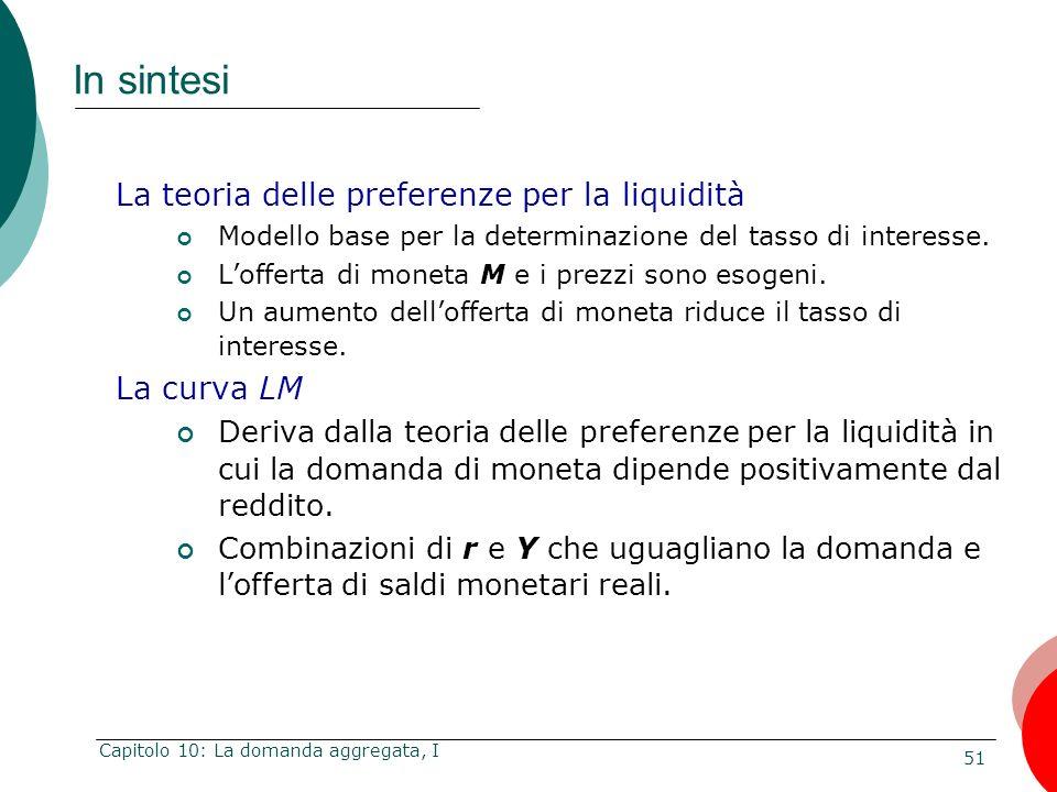 51 Capitolo 10: La domanda aggregata, I In sintesi La teoria delle preferenze per la liquidità Modello base per la determinazione del tasso di interes