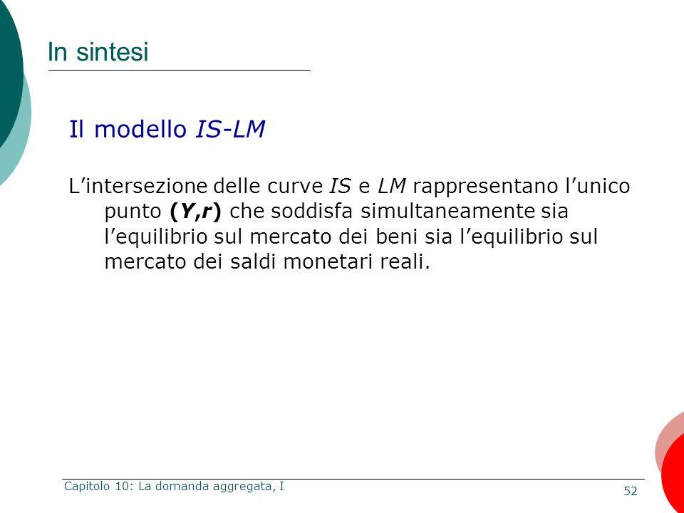 52 Capitolo 10: La domanda aggregata, I In sintesi Il modello IS-LM Lintersezione delle curve IS e LM rappresentano lunico punto (Y,r) che soddisfa si