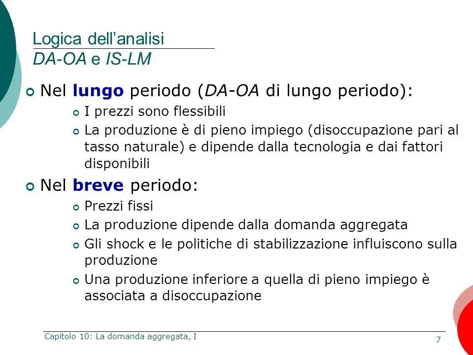 7 Capitolo 10: La domanda aggregata, I Logica dellanalisi DA-OA e IS-LM Nel lungo periodo (DA-OA di lungo periodo): I prezzi sono flessibili La produz