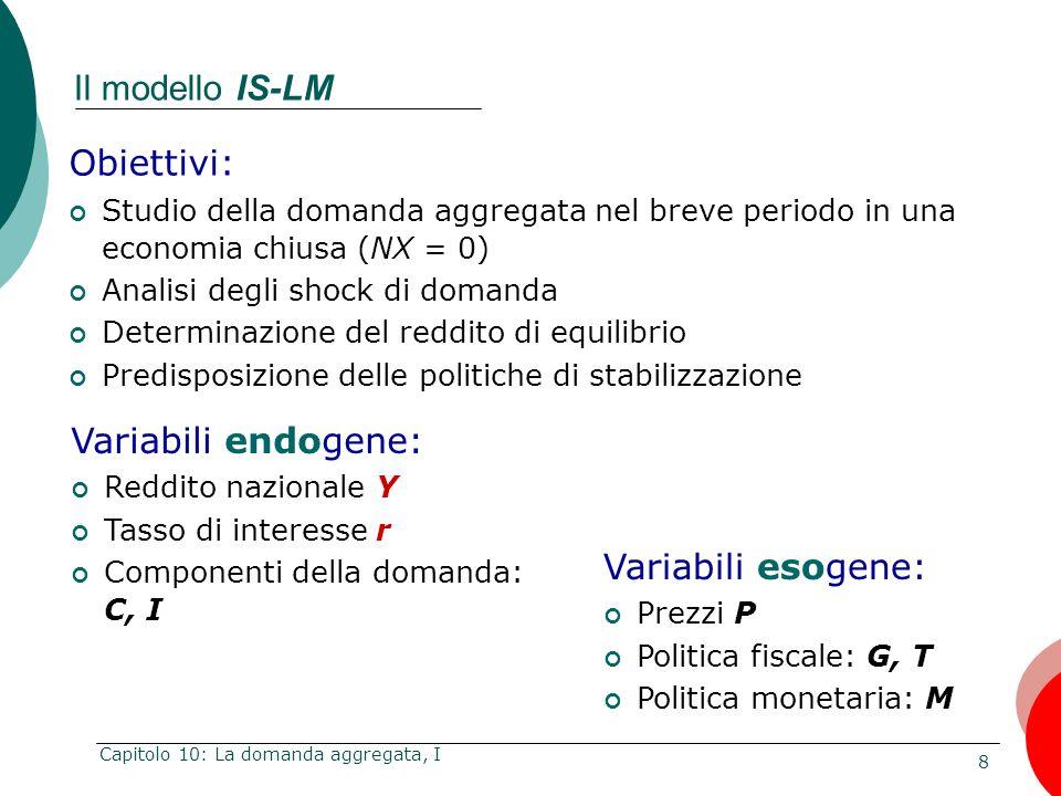8 Capitolo 10: La domanda aggregata, I Il modello IS-LM Obiettivi: Studio della domanda aggregata nel breve periodo in una economia chiusa (NX = 0) An