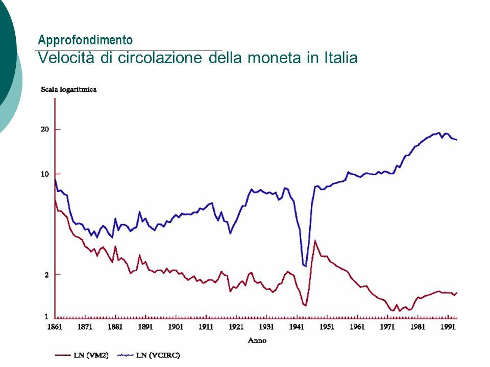 26 Approfondimento Velocità di circolazione della moneta in Italia Capitolo 4: Moneta e inflazione