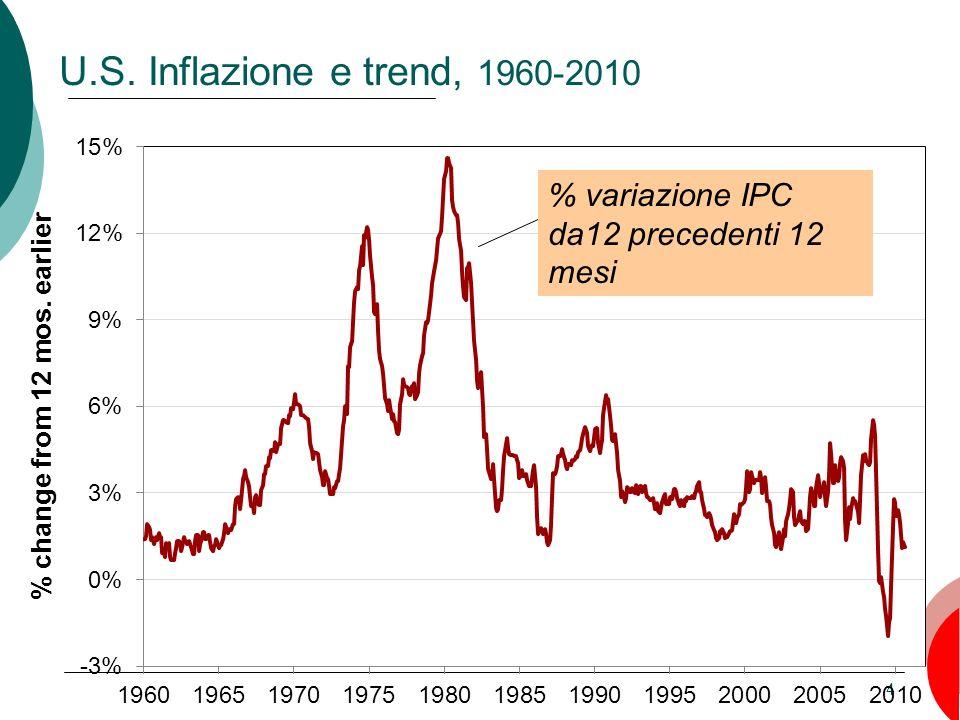 4 U.S. Inflazione e trend, 1960-2010 % variazione IPC da12 precedenti 12 mesi