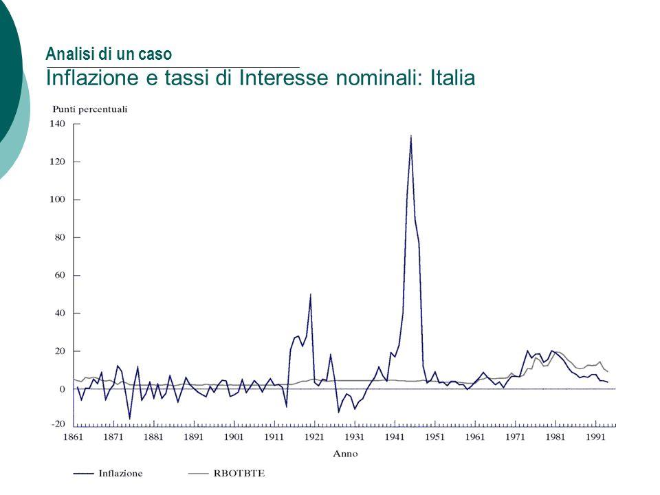 42 Analisi di un caso Inflazione e tassi di Interesse nominali: Italia Capitolo 4: Moneta e inflazione