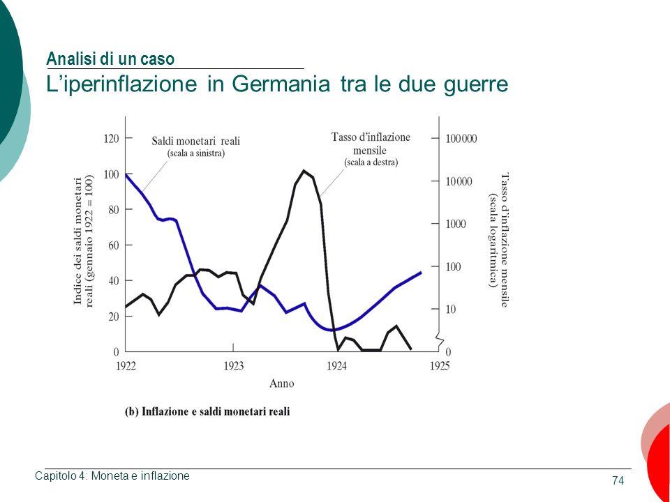 74 Analisi di un caso Liperinflazione in Germania tra le due guerre Capitolo 4: Moneta e inflazione