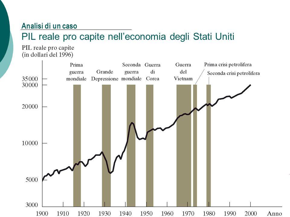 17 Analisi di un caso PIL reale pro capite nelleconomia degli Stati Uniti Capitolo 1: La macroeconomia come scienza