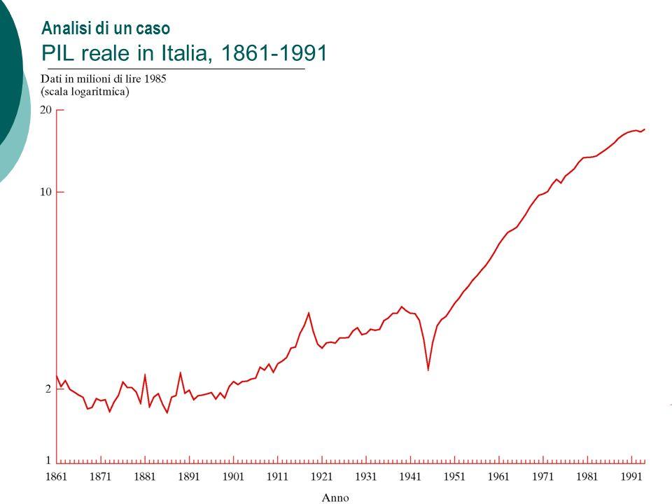 18 Analisi di un caso PIL reale in Italia, 1861-1991 Capitolo 1: La macroeconomia come scienza
